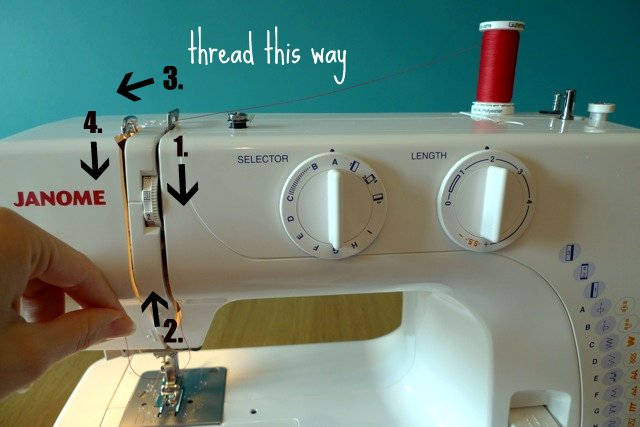 How To Thread A Sewing Machine Learn Threading A Sewing Machine Enchanting How To Tread A Sewing Machine