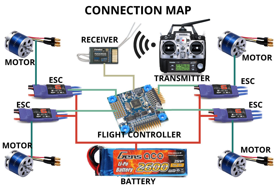quadcopter electrical diagram