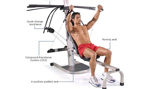 how to use a home gym