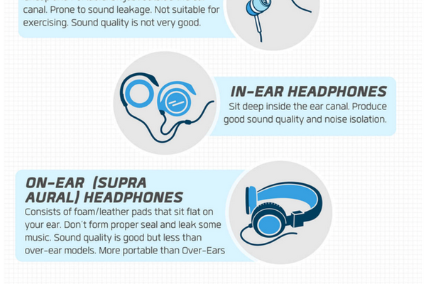 How to Choose Headphones