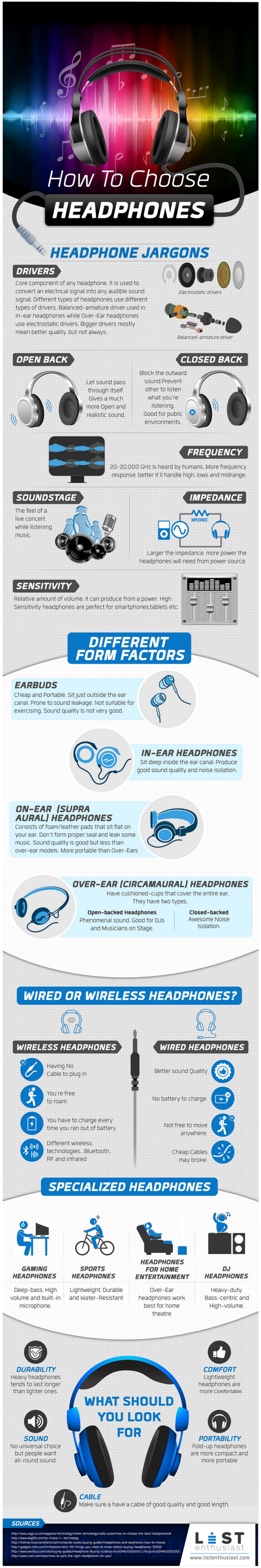 how to choose headphone