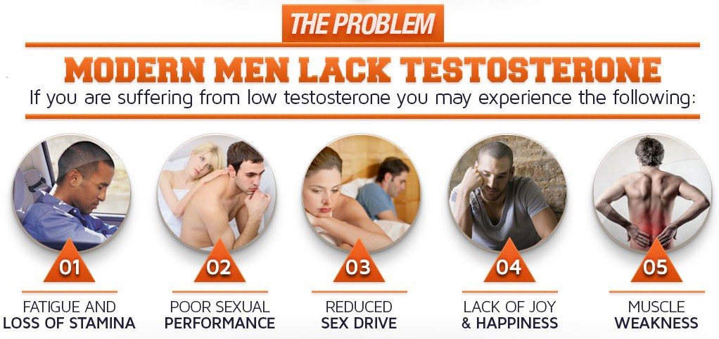 LACK-OF-TESTOSTERONE