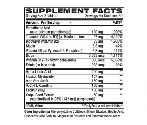 Nerve-Renew-Ingredients