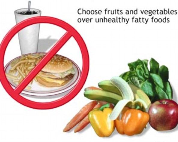 avoid fat food