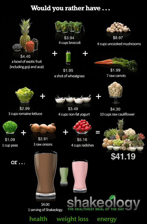 shakeology side effects