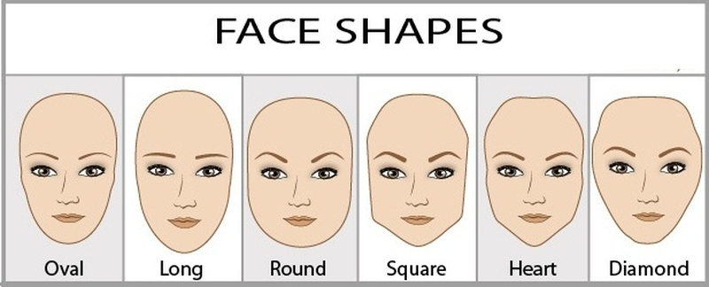 eyebrow-with-face-shapes