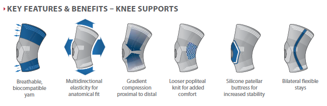 knee-brace-benefits