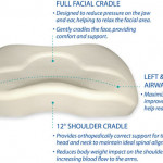 Snore Pillow Review