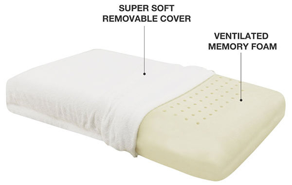 Conforma Memory Foam Pillow Review