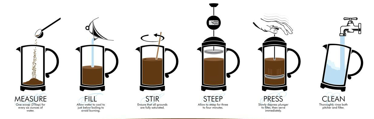 Coffee Brewing French Press