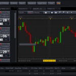 5 Must Haves in a Desktop Trading Platform
